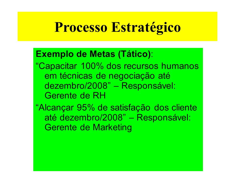 Processo Estratégico Exemplo de Metas (Tático):