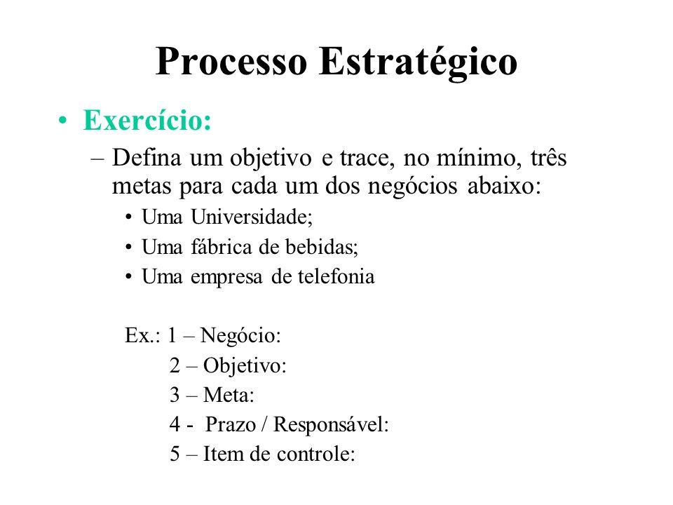 Processo Estratégico Exercício: