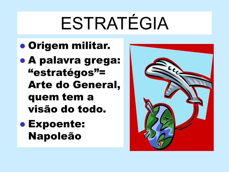 ESTRATÉGIA Origem militar.