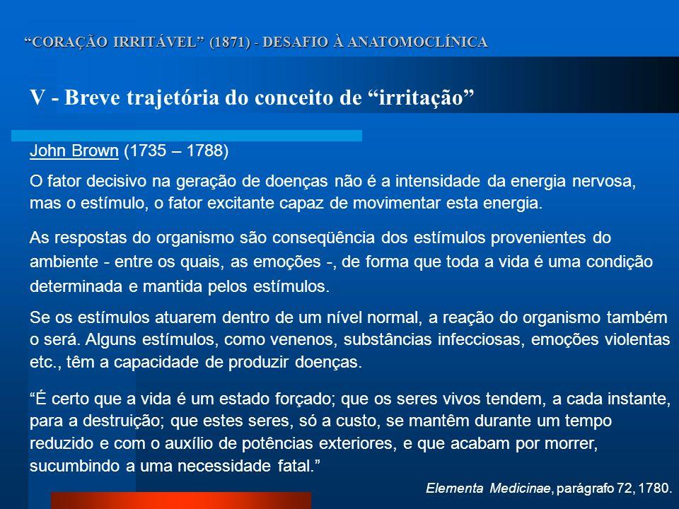 V - Breve trajetória do conceito de irritação