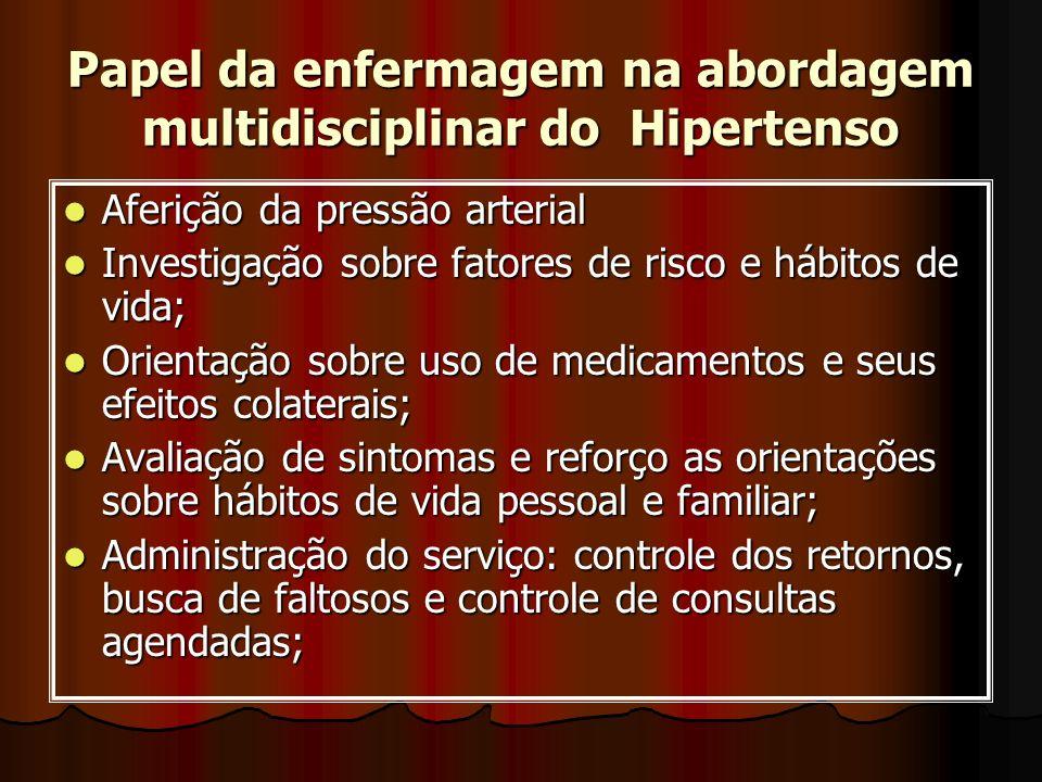 Papel da enfermagem na abordagem multidisciplinar do Hipertenso