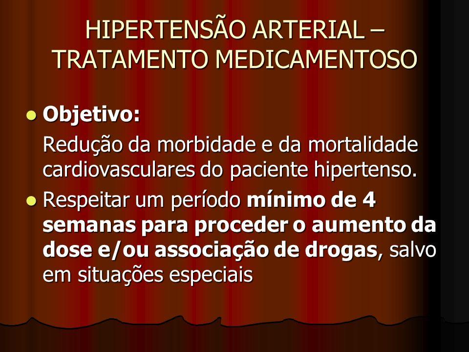HIPERTENSÃO ARTERIAL – TRATAMENTO MEDICAMENTOSO