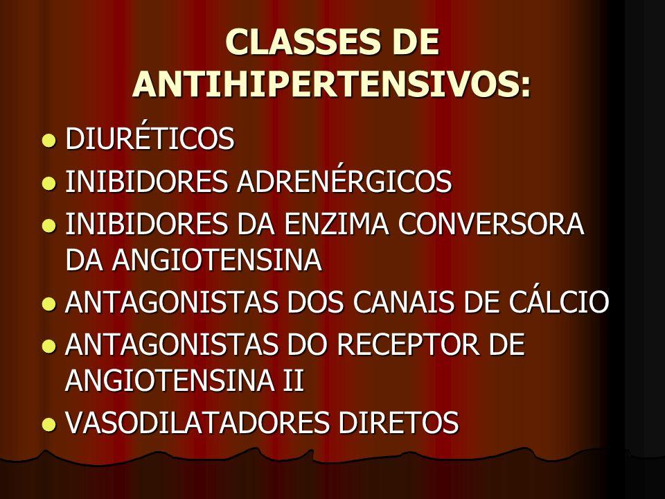 CLASSES DE ANTIHIPERTENSIVOS: