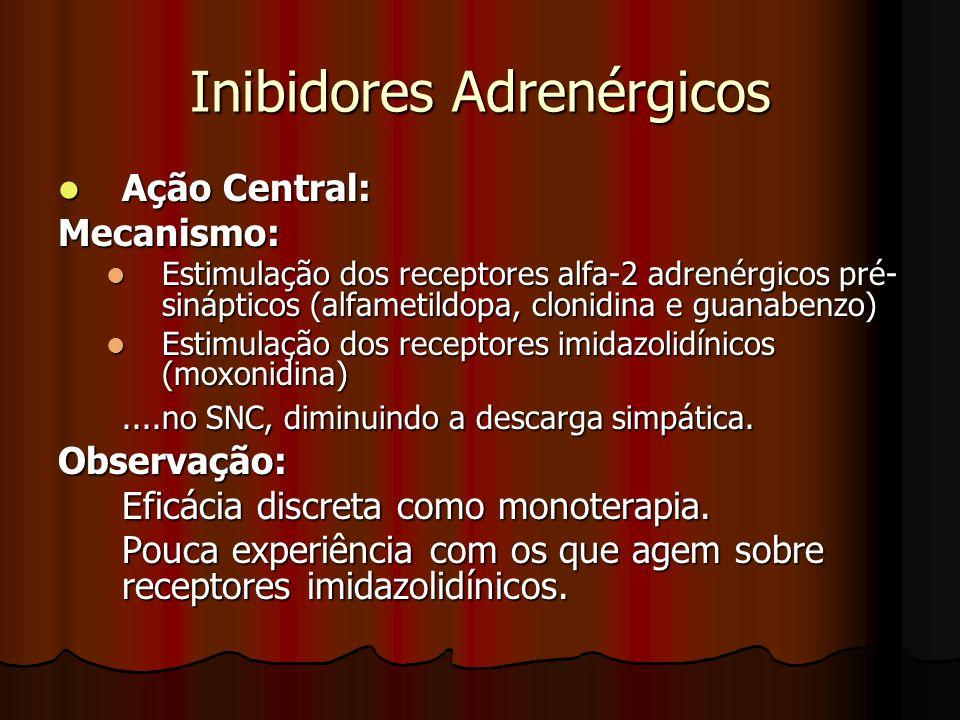 Inibidores Adrenérgicos