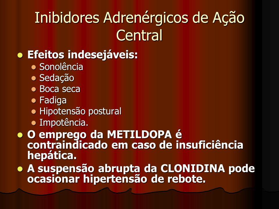 Inibidores Adrenérgicos de Ação Central