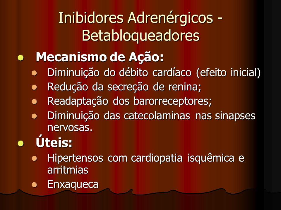 Inibidores Adrenérgicos - Betabloqueadores