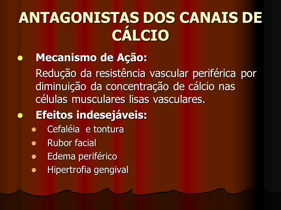 ANTAGONISTAS DOS CANAIS DE CÁLCIO