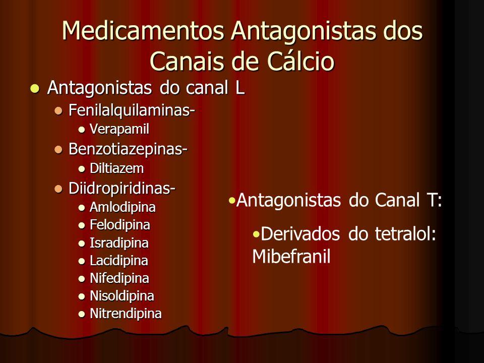 Medicamentos Antagonistas dos Canais de Cálcio
