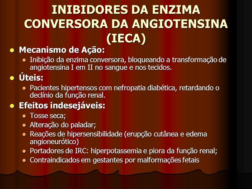 INIBIDORES DA ENZIMA CONVERSORA DA ANGIOTENSINA (IECA)