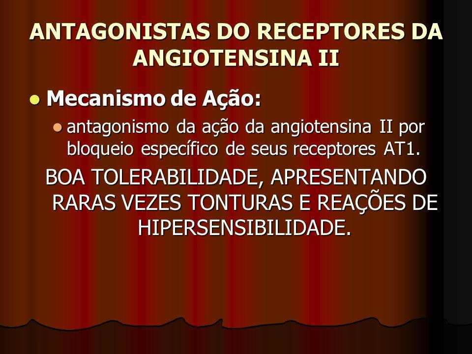 ANTAGONISTAS DO RECEPTORES DA ANGIOTENSINA II