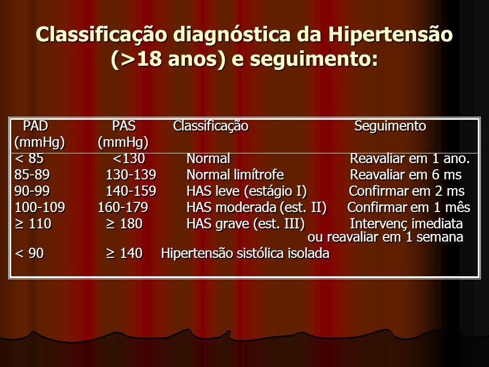 Classificação diagnóstica da Hipertensão (>18 anos) e seguimento: