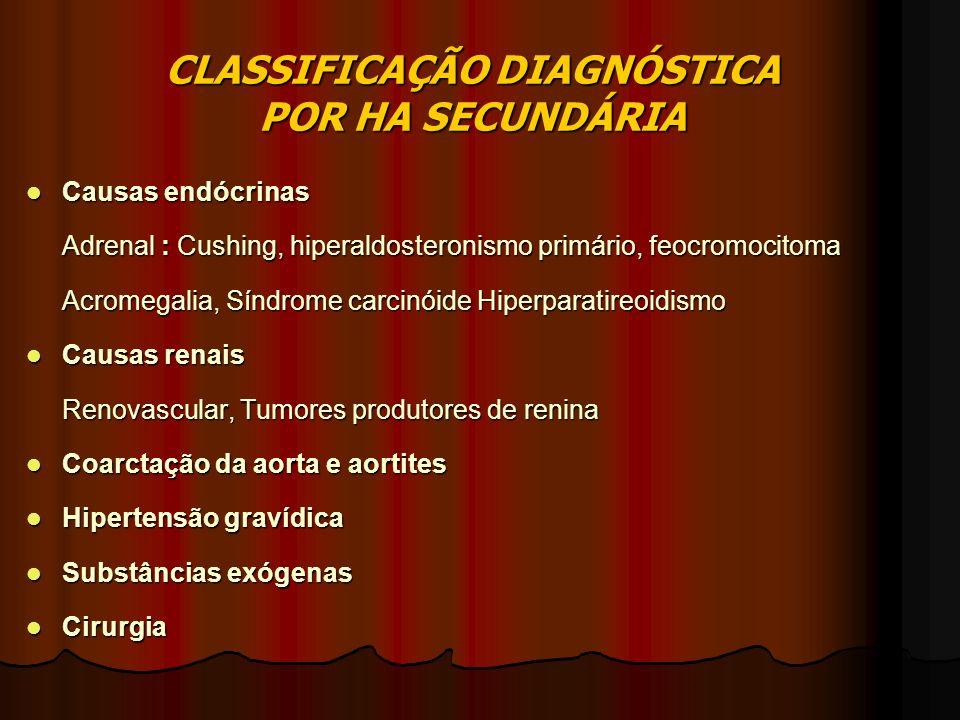CLASSIFICAÇÃO DIAGNÓSTICA POR HA SECUNDÁRIA