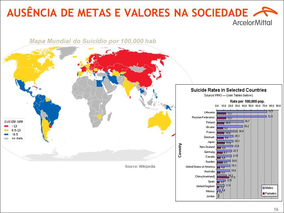 AUSÊNCIA DE METAS E VALORES NA SOCIEDADE