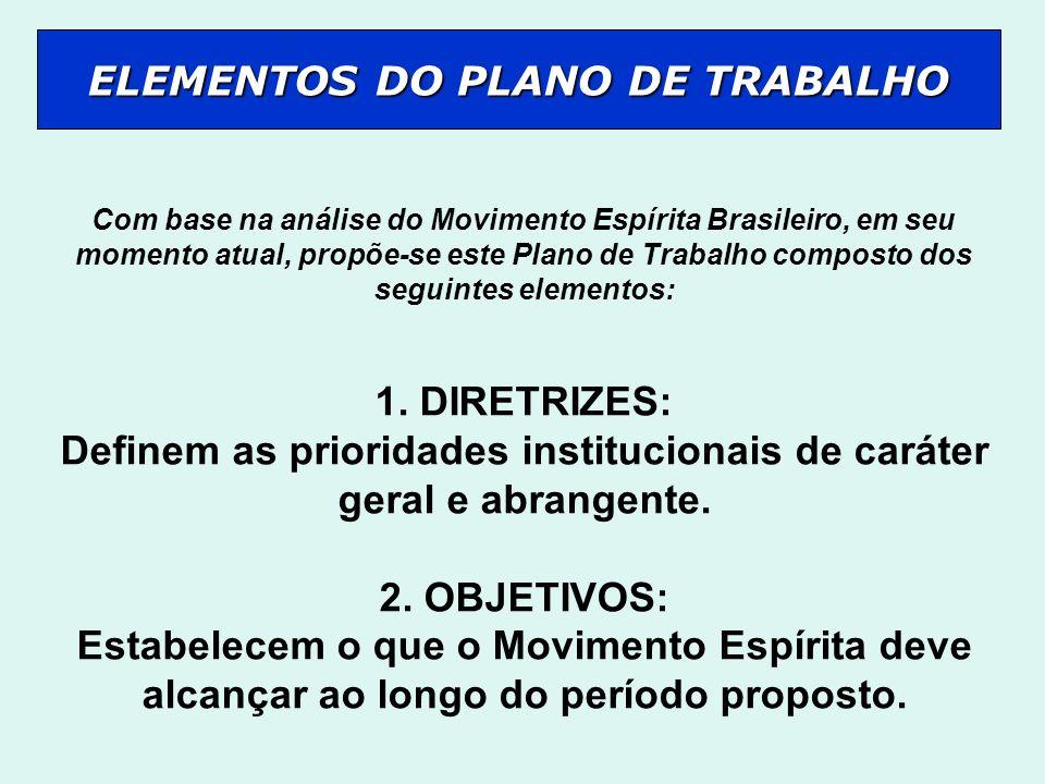ELEMENTOS DO PLANO DE TRABALHO