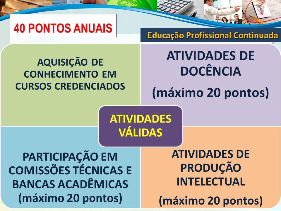 ATIVIDADES DE DOCÊNCIA (máximo 20 pontos)