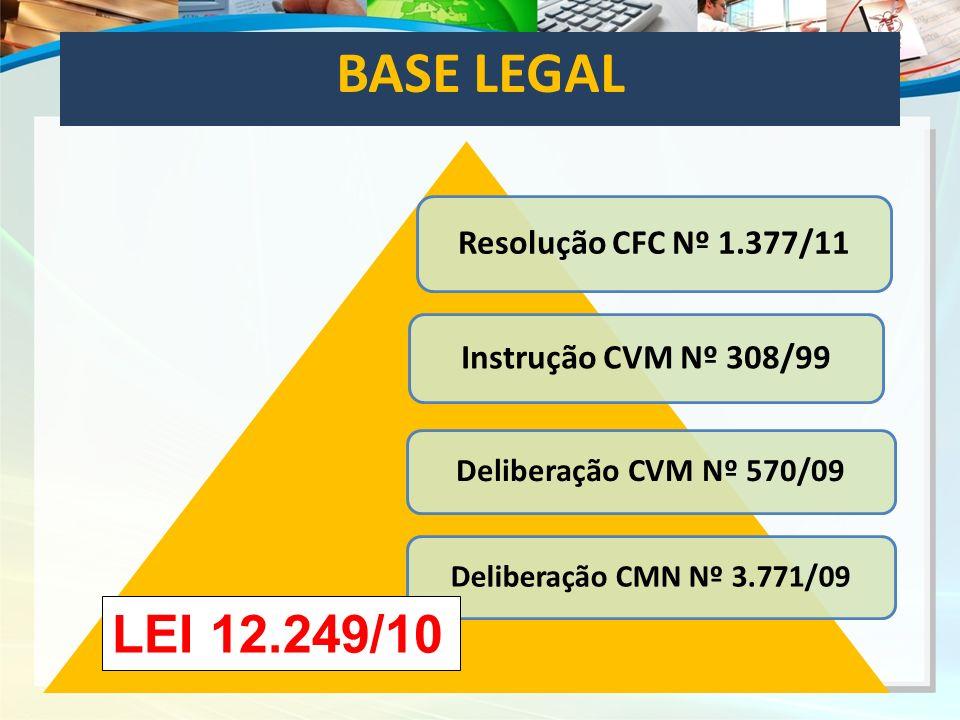 BASE LEGAL LEI 12.249/10 Resolução CFC Nº 1.377/11