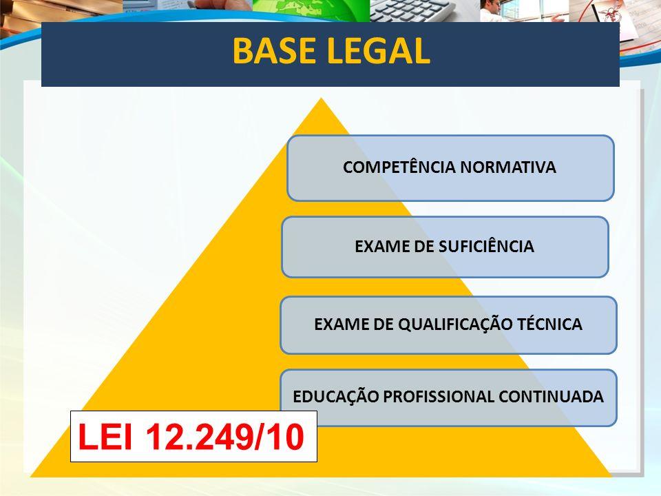 BASE LEGAL LEI 12.249/10 COMPETÊNCIA NORMATIVA EXAME DE SUFICIÊNCIA