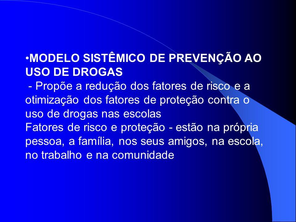 MODELO SISTÊMICO DE PREVENÇÃO AO USO DE DROGAS - Propõe a redução dos fatores de risco e a otimização dos fatores de proteção contra o uso de drogas nas escolas Fatores de risco e proteção - estão na própria pessoa, a família, nos seus amigos, na escola, no trabalho e na comunidade