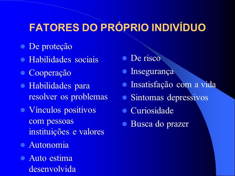 FATORES DO PRÓPRIO INDIVÍDUO