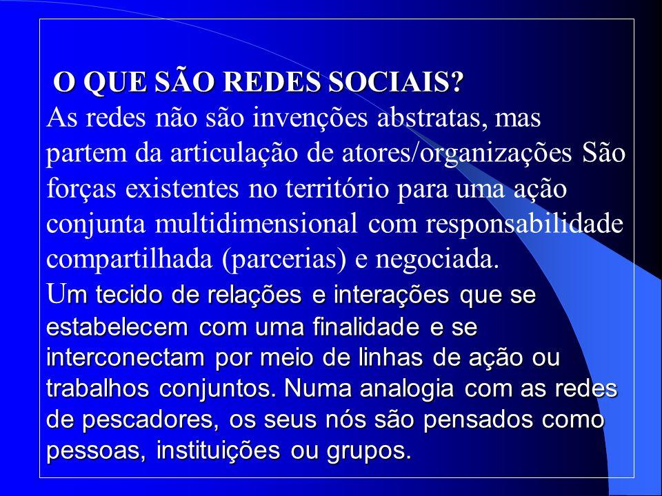 O QUE SÃO REDES SOCIAIS.