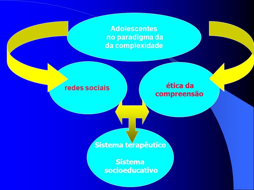 Adolescentes no paradigma da da complexidade redes sociais compreensão
