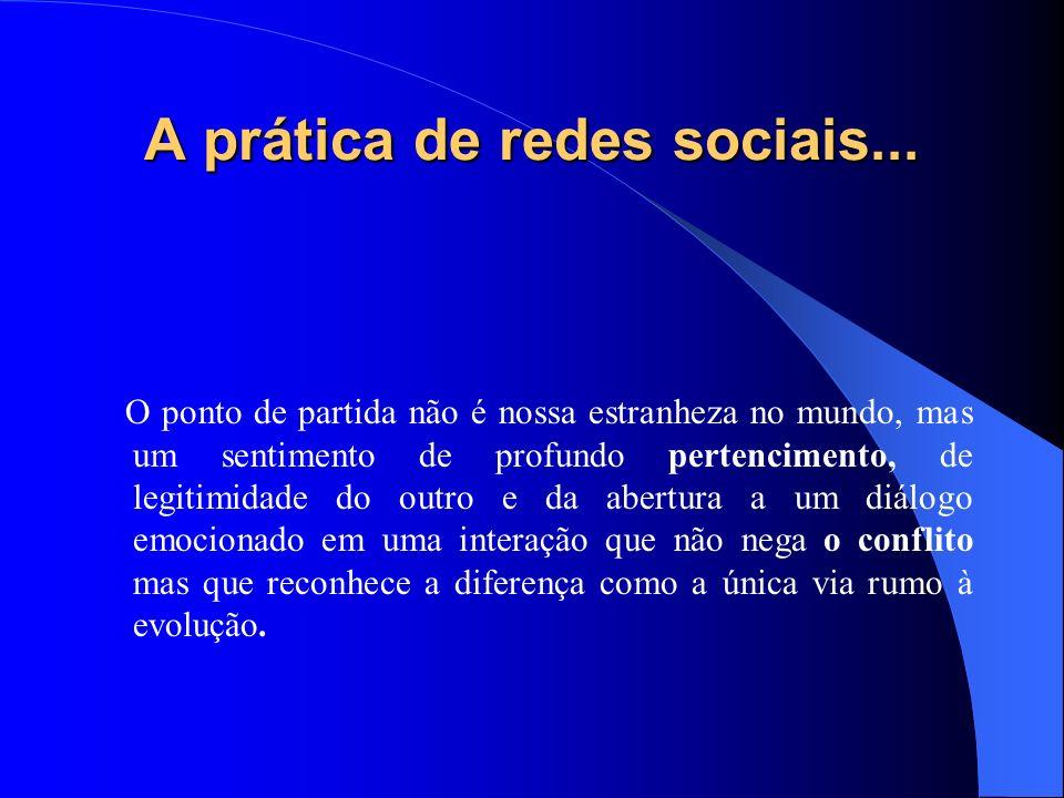 A prática de redes sociais...