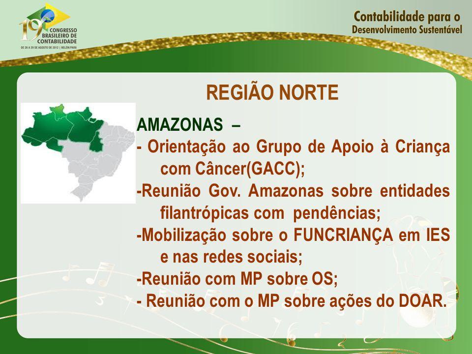 REGIÃO NORTE AMAZONAS –