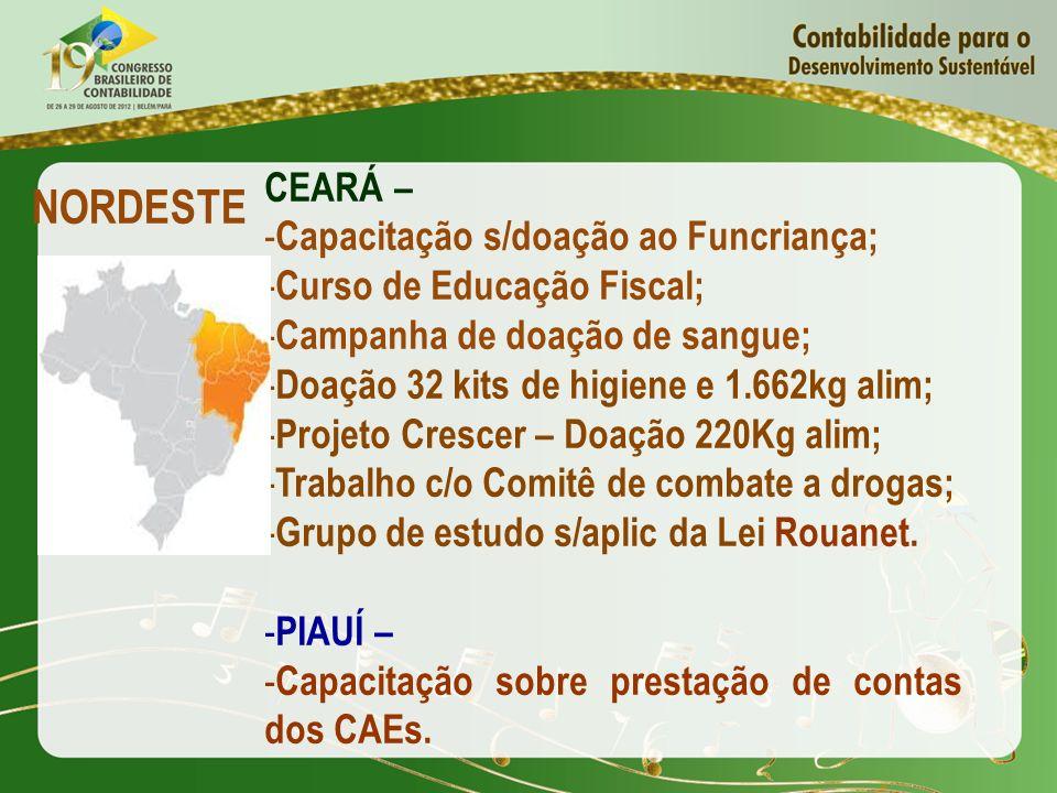 NORDESTE CEARÁ – Capacitação s/doação ao Funcriança;