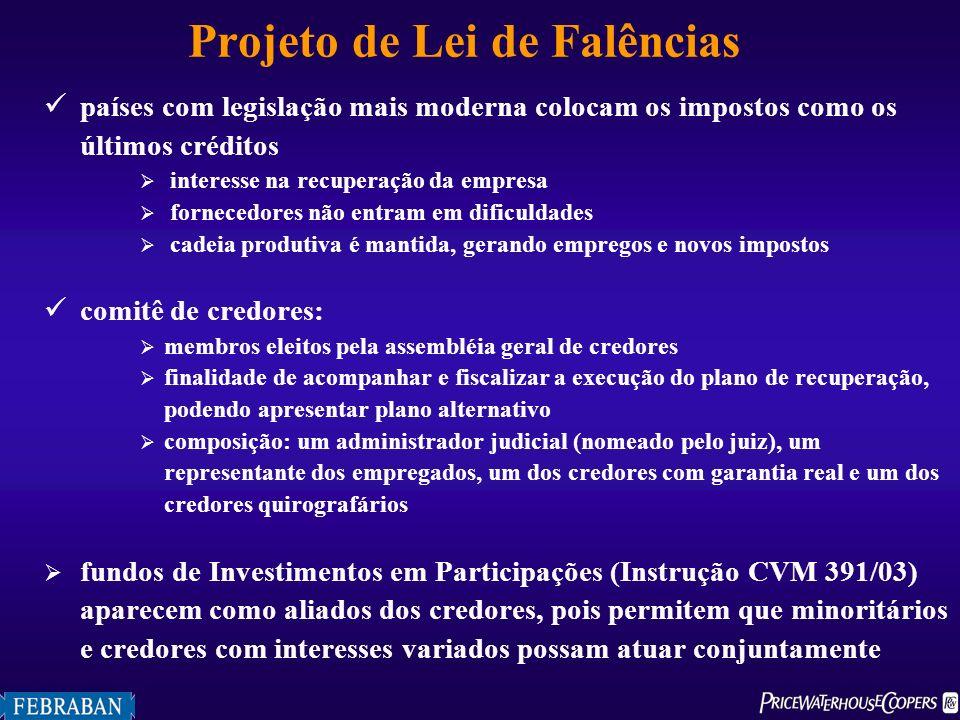 Projeto de Lei de Falências