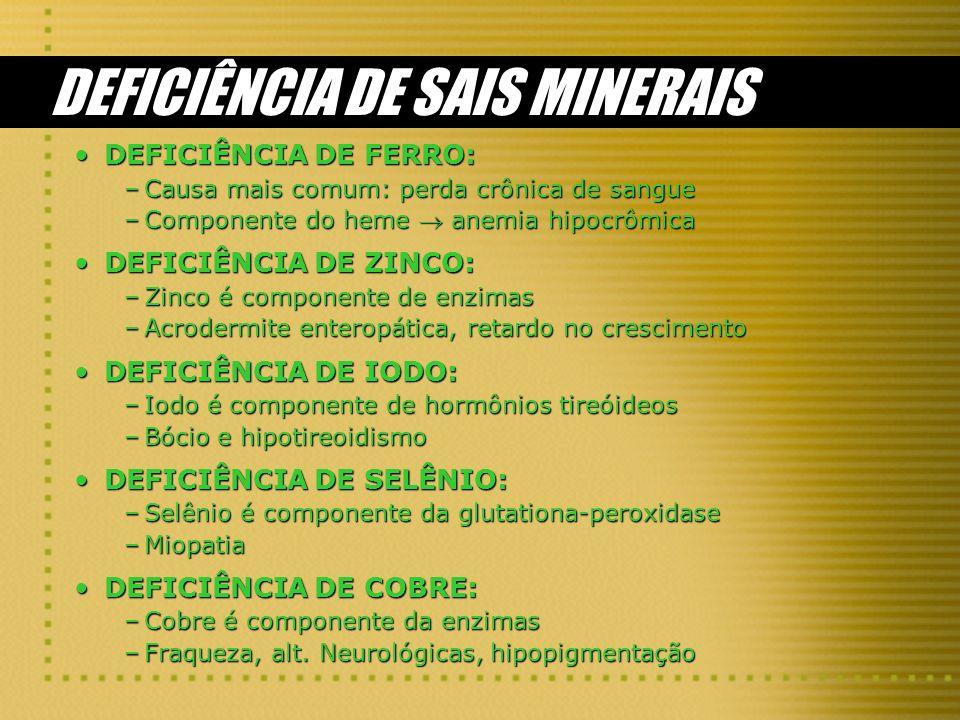 DEFICIÊNCIA DE SAIS MINERAIS