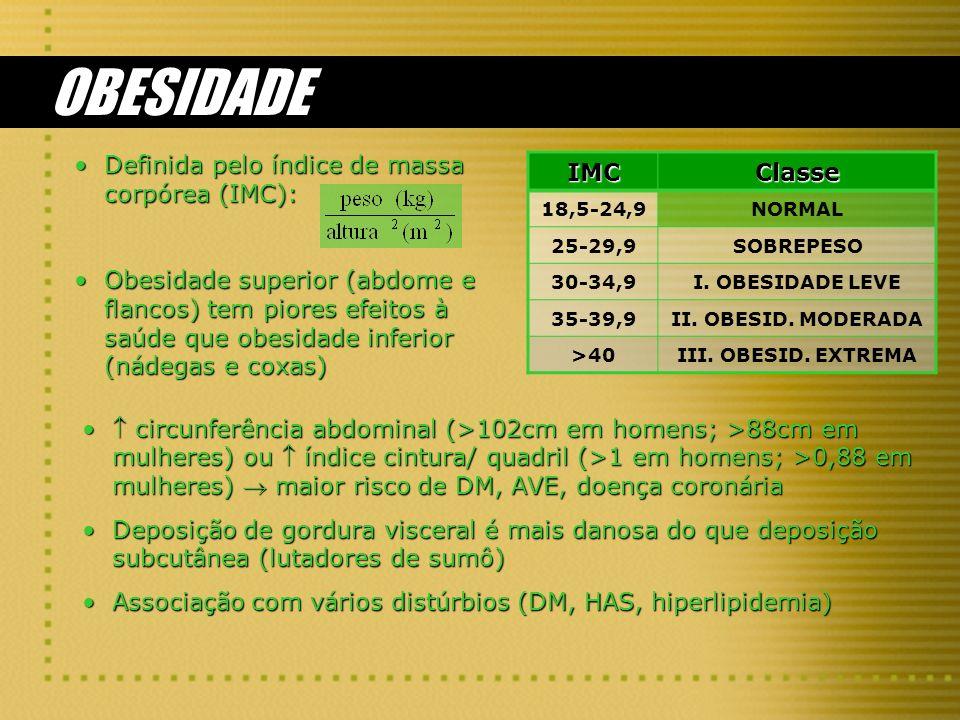 OBESIDADE Definida pelo índice de massa corpórea (IMC):