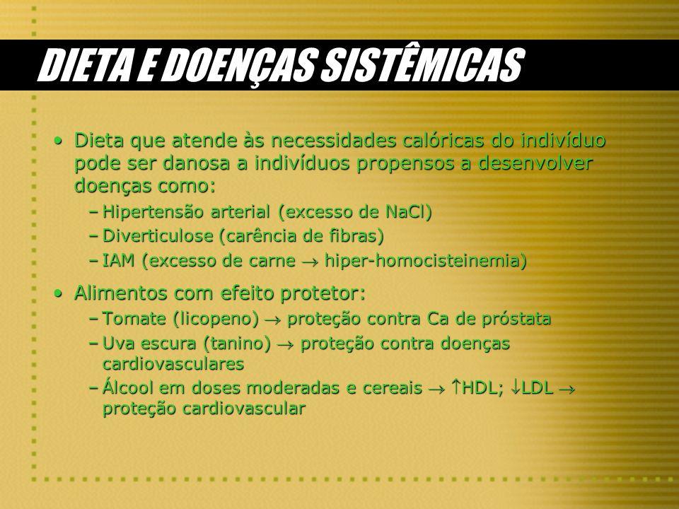 DIETA E DOENÇAS SISTÊMICAS