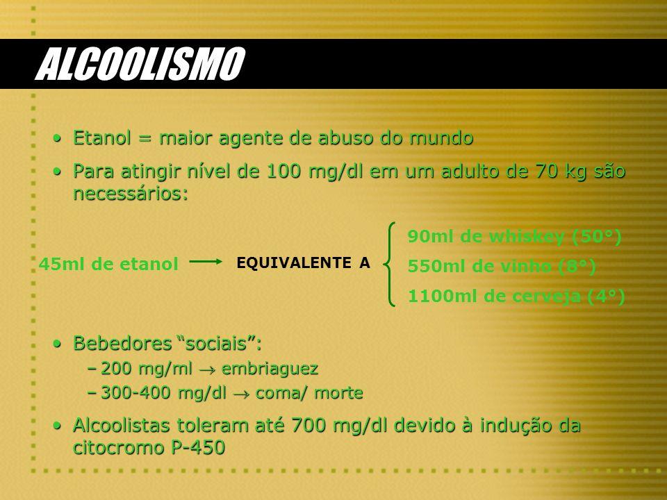 ALCOOLISMO Etanol = maior agente de abuso do mundo