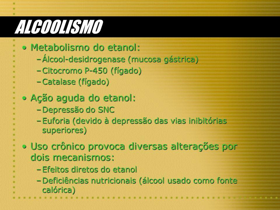 ALCOOLISMO Metabolismo do etanol: Ação aguda do etanol: