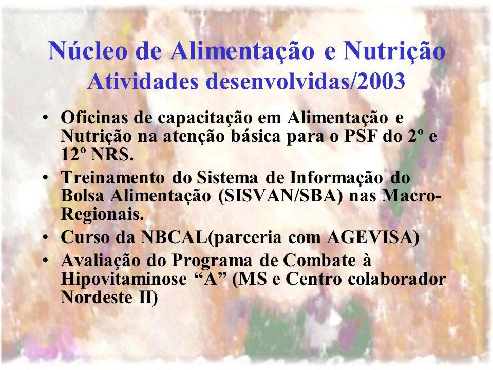Núcleo de Alimentação e Nutrição Atividades desenvolvidas/2003