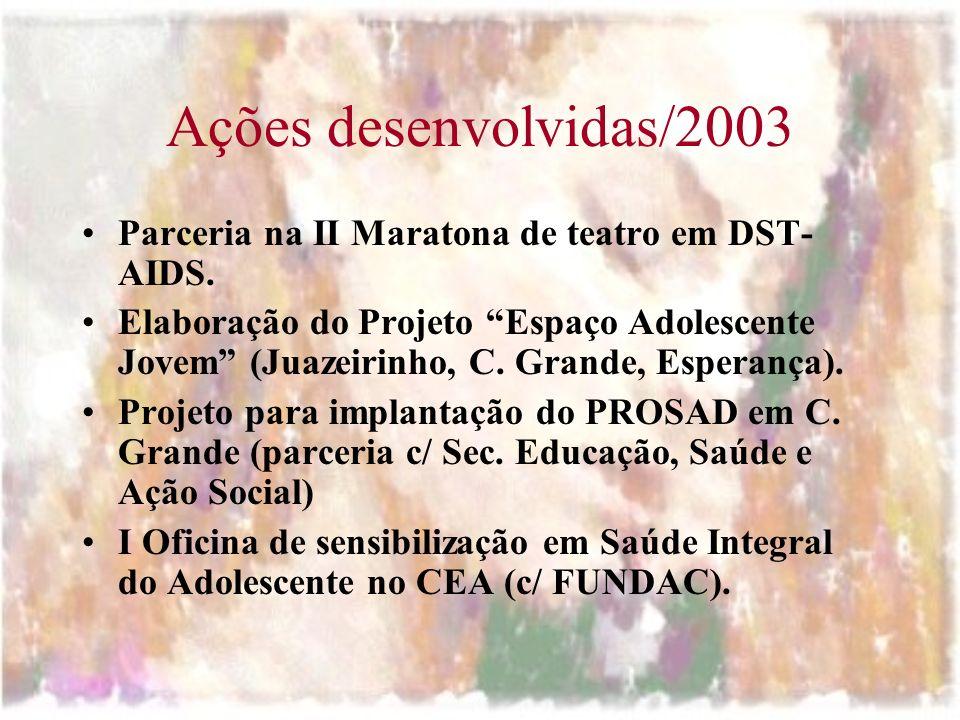 Ações desenvolvidas/2003 Parceria na II Maratona de teatro em DST-AIDS.