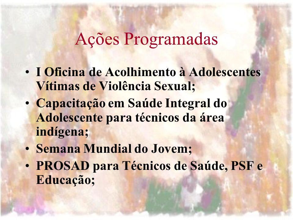 Ações Programadas I Oficina de Acolhimento à Adolescentes Vítimas de Violência Sexual;