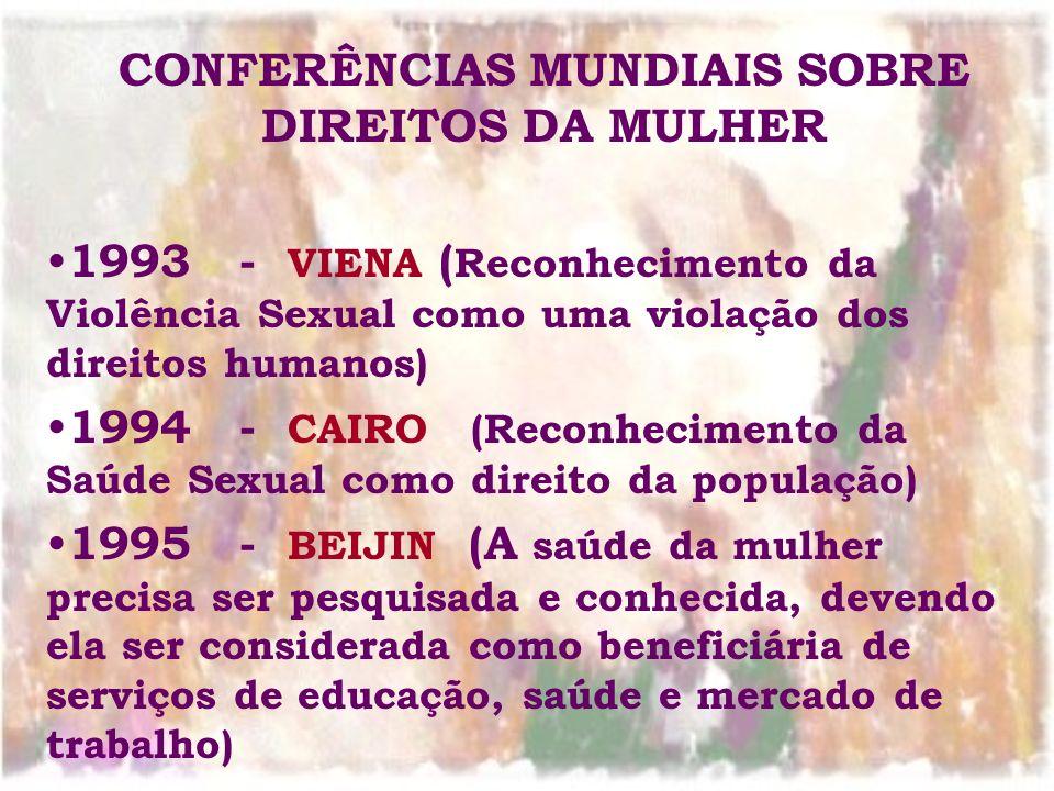 CONFERÊNCIAS MUNDIAIS SOBRE DIREITOS DA MULHER