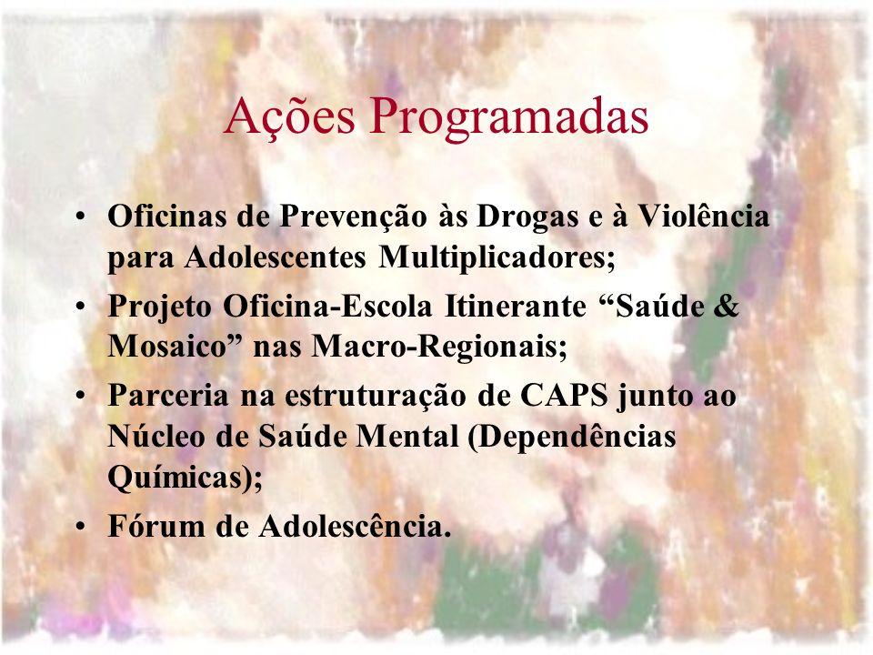 Ações Programadas Oficinas de Prevenção às Drogas e à Violência para Adolescentes Multiplicadores;