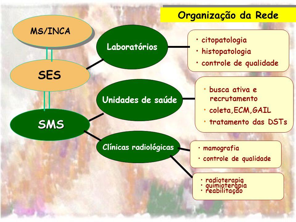 Clínicas radiológicas