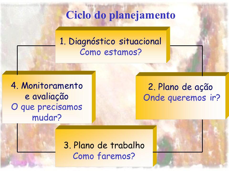 1. Diagnóstico situacional