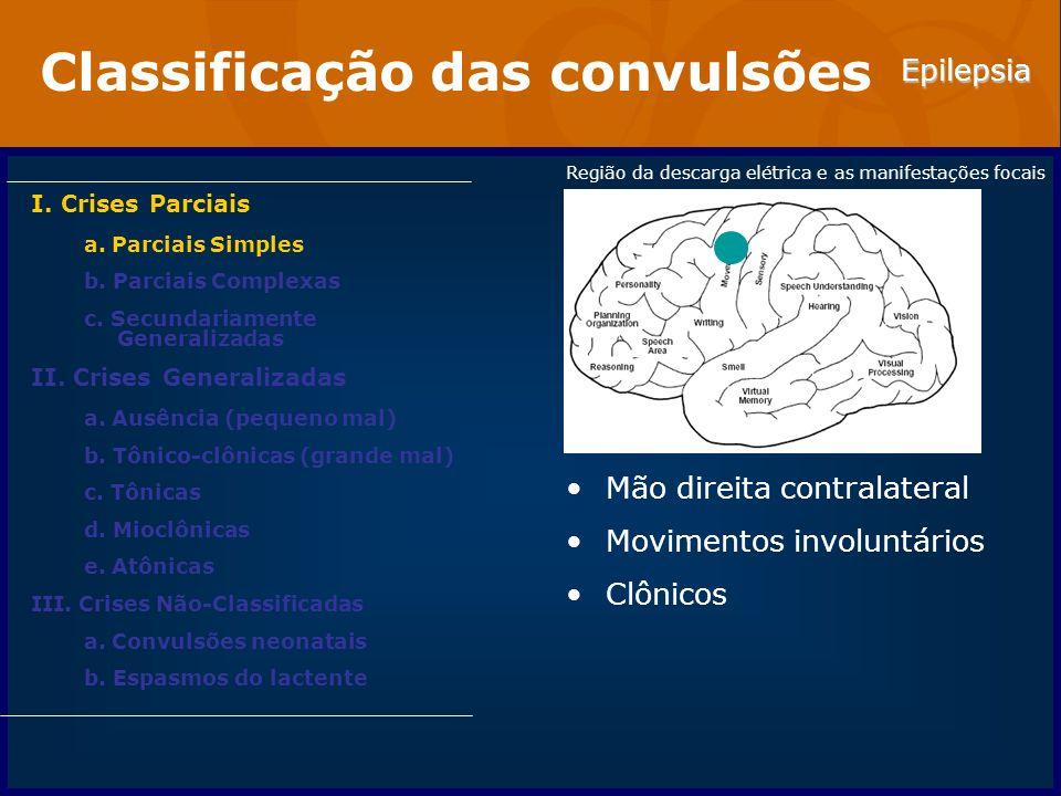 Classificação das convulsões