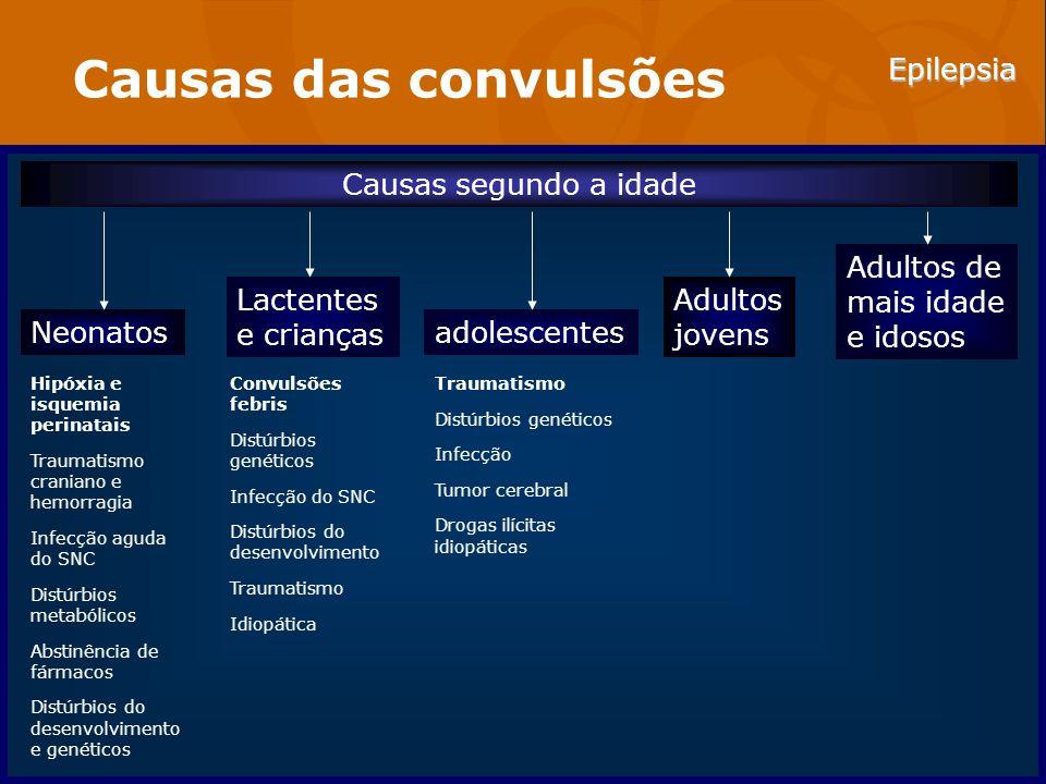 Causas das convulsões Causas segundo a idade