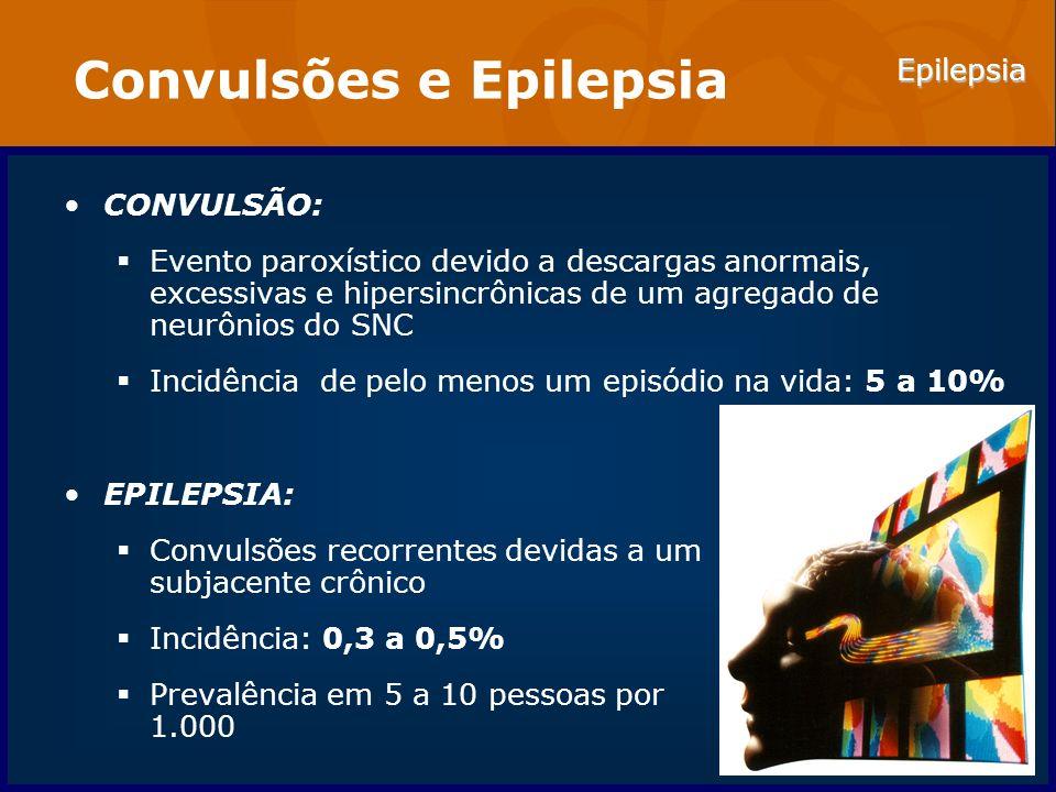 Convulsões e Epilepsia