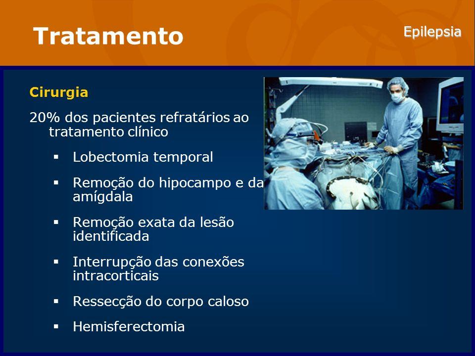 Tratamento Cirurgia. 20% dos pacientes refratários ao tratamento clínico. Lobectomia temporal. Remoção do hipocampo e da amígdala.