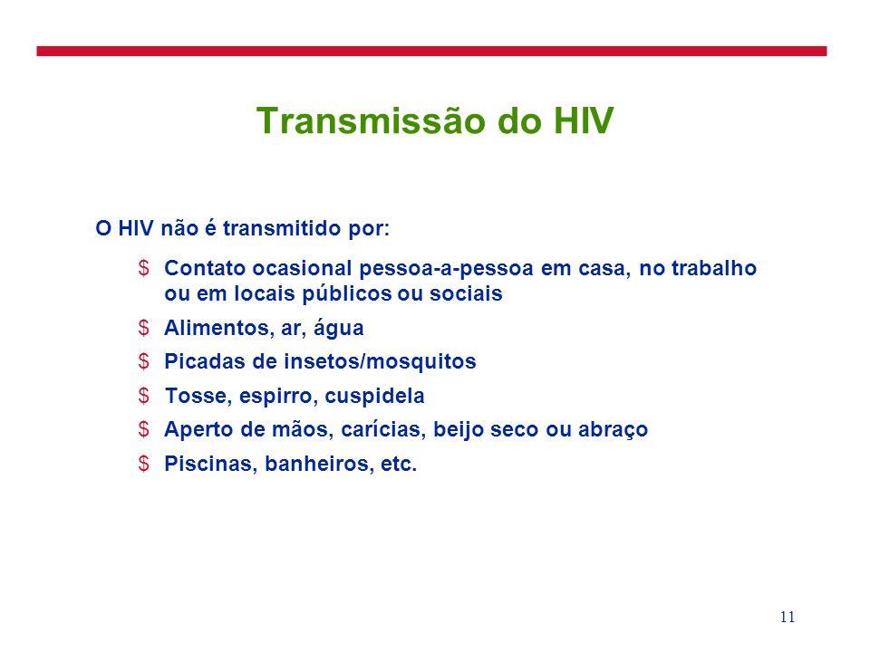 Transmissão do HIV O HIV não é transmitido por: