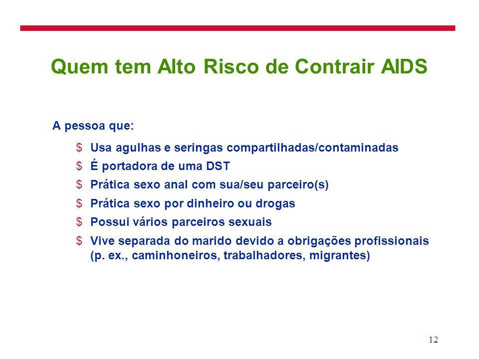 Quem tem Alto Risco de Contrair AIDS