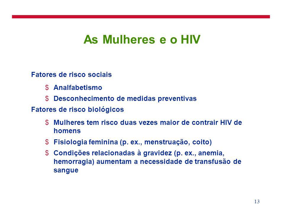 As Mulheres e o HIV Fatores de risco sociais Analfabetismo