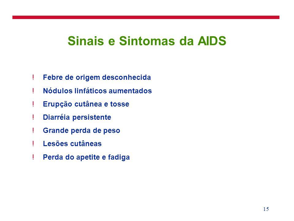 Sinais e Sintomas da AIDS