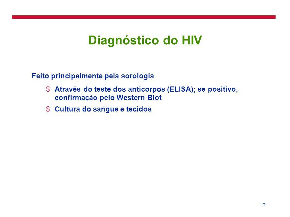 Diagnóstico do HIV Feito principalmente pela sorologia